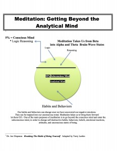 Meditation- Getting Beyond the Analytical Mind